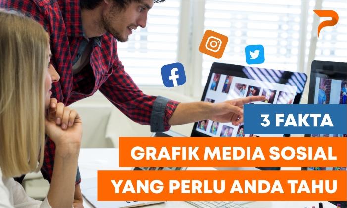 fakta grafik media sosial